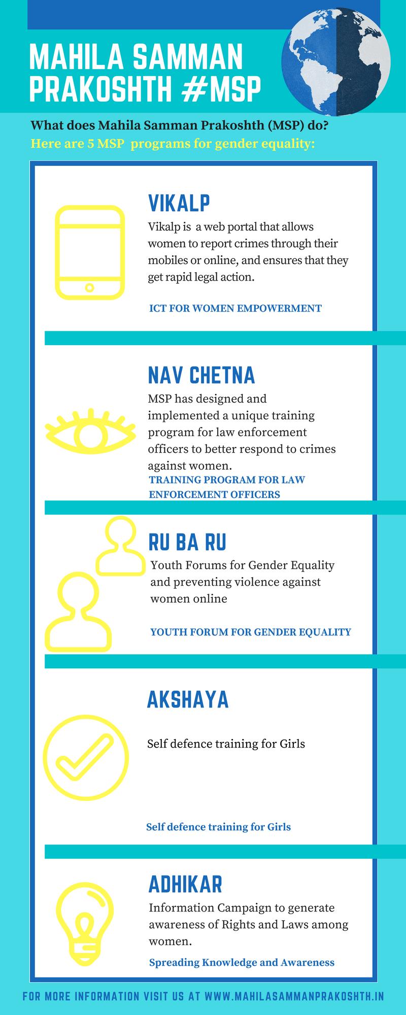 Sutapa Sanyal Uttar Pradesh Women Empowerment